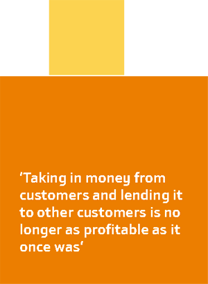 'Taking in money from customers and lending it to other customers is no longer as profitable as it once was'
